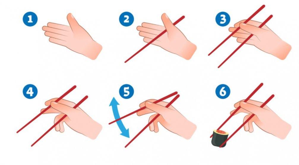 Chopstick (箸) Kullanma Rehberi: Yemek Çubukları Nasıl Kullanılır?